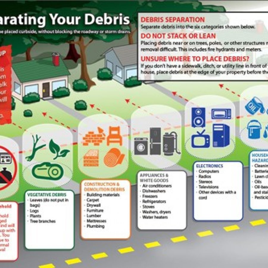 This guide shows how debris should be segregated — appliances, household hazardous waste, vegetative and construction material — and placed at the curb.