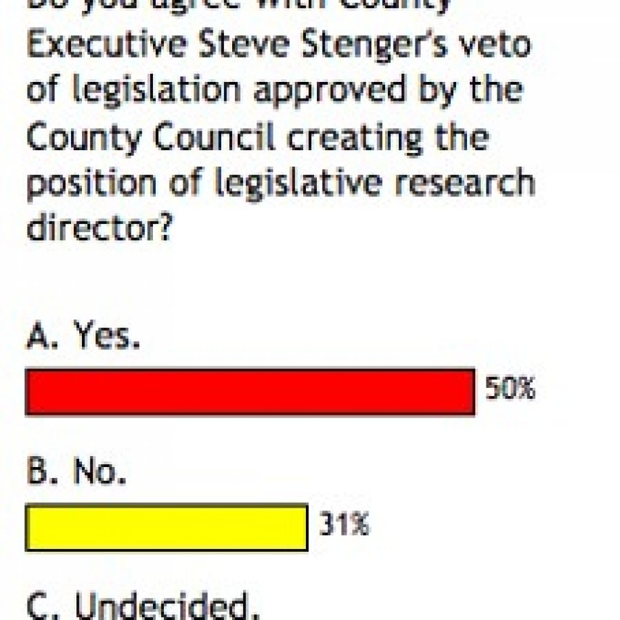 iPoll: Do you agree with County Executive Steve Stenger's first veto?