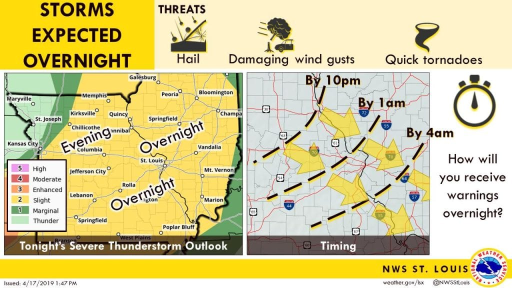 Storms+expected+overnight+could+bring+hail+or+tornadoes