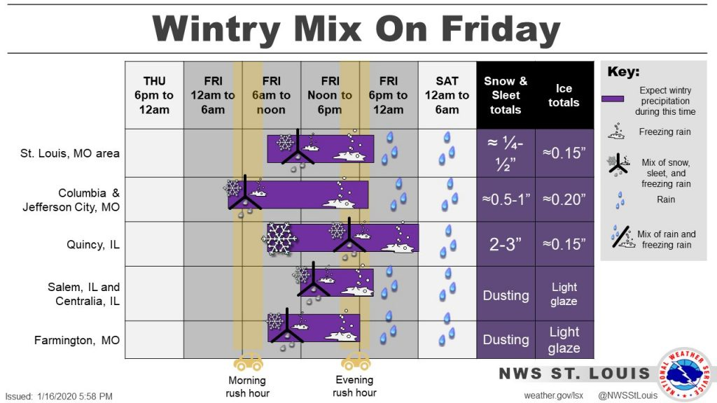 Wintry+mix+expected+to+hit+St.+Louis+Friday%2C+lasting+through+evening+commute